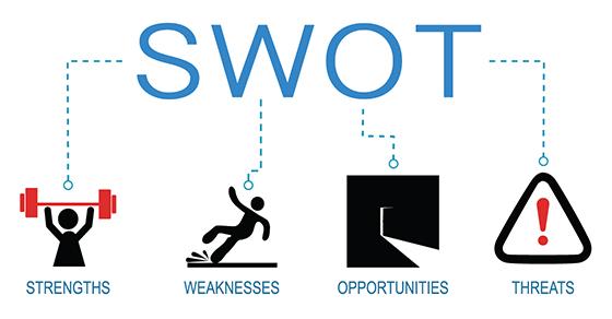 SWOT-analysis-bmmcpas